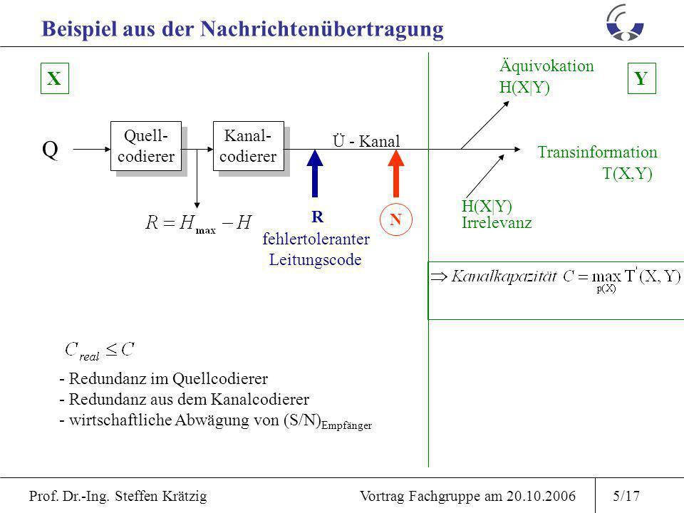 Prof. Dr.-Ing. Steffen Krätzig Vortrag Fachgruppe am 20.10.20064/17 Risikobewertung Entwicklung Kosten Lebensdauer Ausfallarten Verfügbarkeit Sicherhe