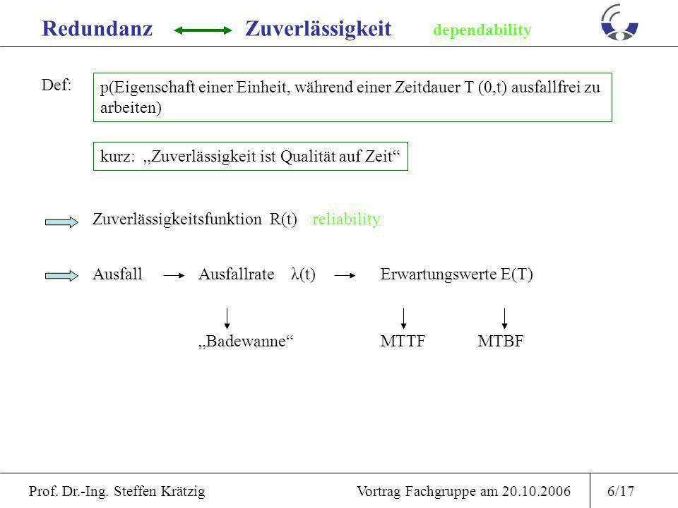 Prof. Dr.-Ing. Steffen Krätzig Vortrag Fachgruppe am 20.10.20065/17 Beispiel aus der Nachrichtenübertragung Q Quell- codierer Quell- codierer Kanal- c