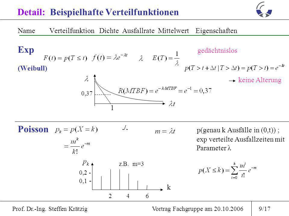 Prof. Dr.-Ing. Steffen Krätzig Vortrag Fachgruppe am 20.10.20068/17 Statistische Grundgrößen Wahrscheinlichkeit Bedingte Wahrscheinlichkeit Unabhängig