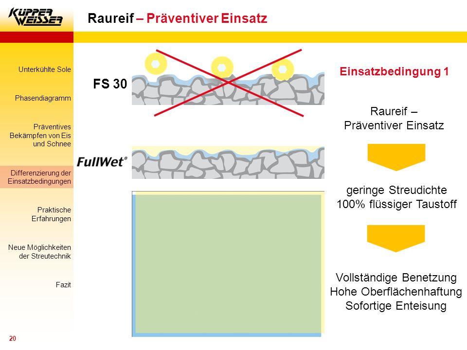 Unterkühlte Sole Phasendiagramm Präventives Bekämpfen von Eis und Schnee Differenzierung der Einsatzbedingungen Praktische Erfahrungen Neue Möglichkei