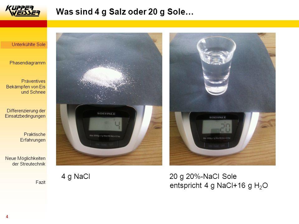 Unterkühlte Sole Phasendiagramm Präventives Bekämpfen von Eis und Schnee Differenzierung der Einsatzbedingungen Praktische Erfahrungen Neue Möglichkeiten der Streutechnik Fazit 5 Eigenschaften von Frostschutzmittel Salz Der Verlauf der Kurven von NaCl und CaCl2 ist bis -21°C nahezu gleich T [°C]