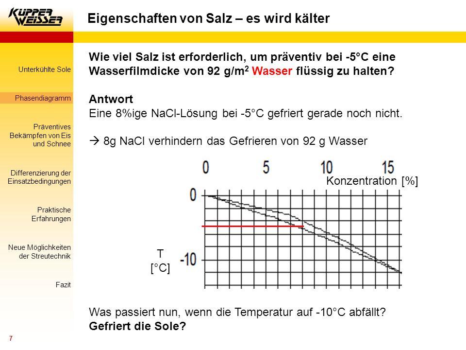 Unterkühlte Sole Phasendiagramm Präventives Bekämpfen von Eis und Schnee Differenzierung der Einsatzbedingungen Praktische Erfahrungen Neue Möglichkeiten der Streutechnik Fazit 8 Eigenschaften von Salz – speziell NaCl Was passiert, wenn die Temperatur auf -10°C abfällt.