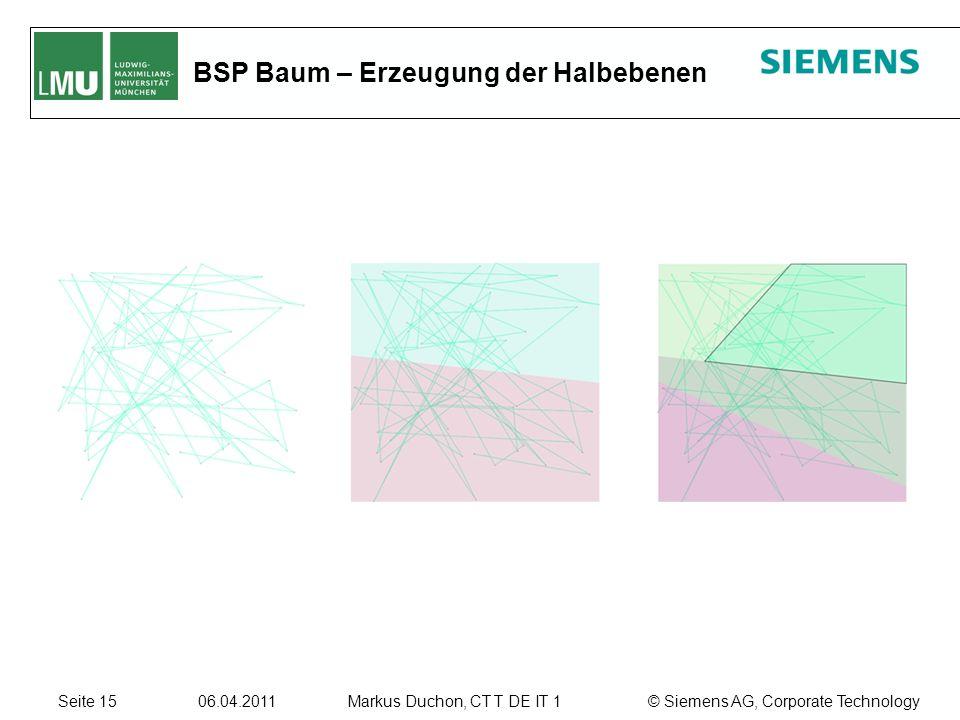 Seite 15 06.04.2011 © Siemens AG, Corporate TechnologyMarkus Duchon, CT T DE IT 1 BSP Baum – Erzeugung der Halbebenen
