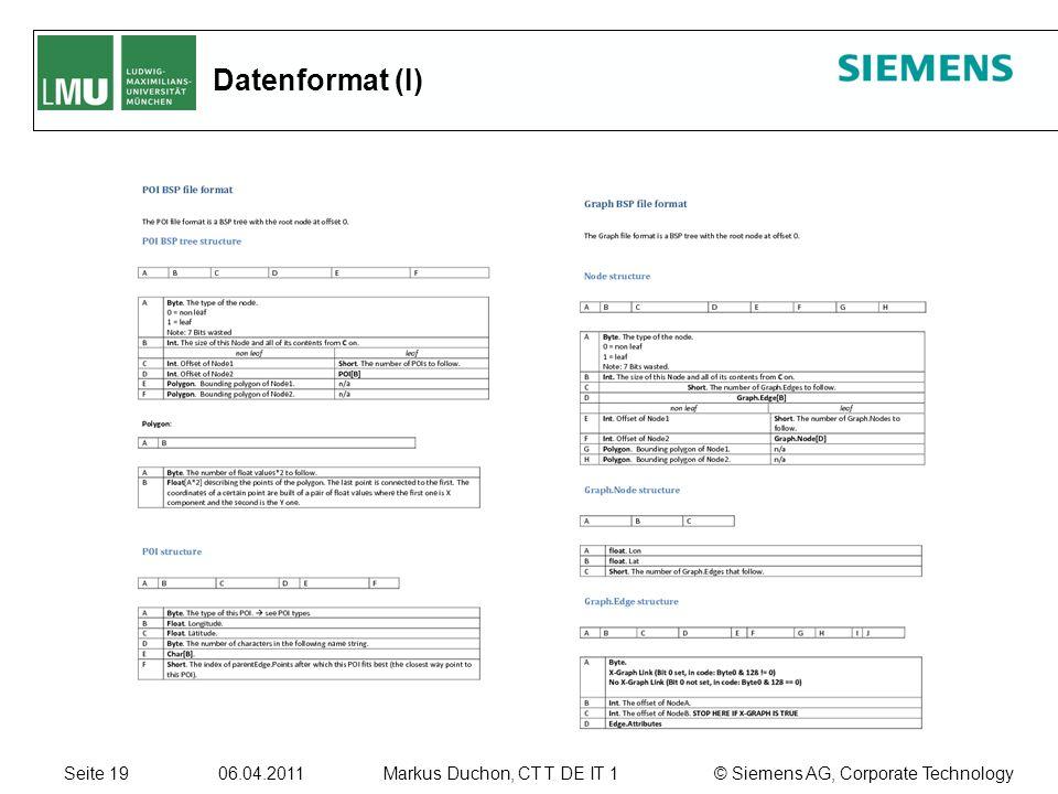 Seite 19 06.04.2011 © Siemens AG, Corporate TechnologyMarkus Duchon, CT T DE IT 1 Datenformat (I)