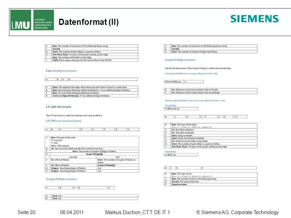 Seite 20 06.04.2011 © Siemens AG, Corporate TechnologyMarkus Duchon, CT T DE IT 1 Datenformat (II)