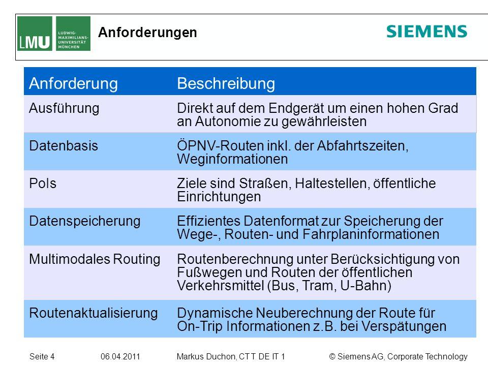 Seite 4 06.04.2011 © Siemens AG, Corporate TechnologyMarkus Duchon, CT T DE IT 1 Anforderungen AnforderungBeschreibung AusführungDirekt auf dem Endgerät um einen hohen Grad an Autonomie zu gewährleisten DatenbasisÖPNV-Routen inkl.