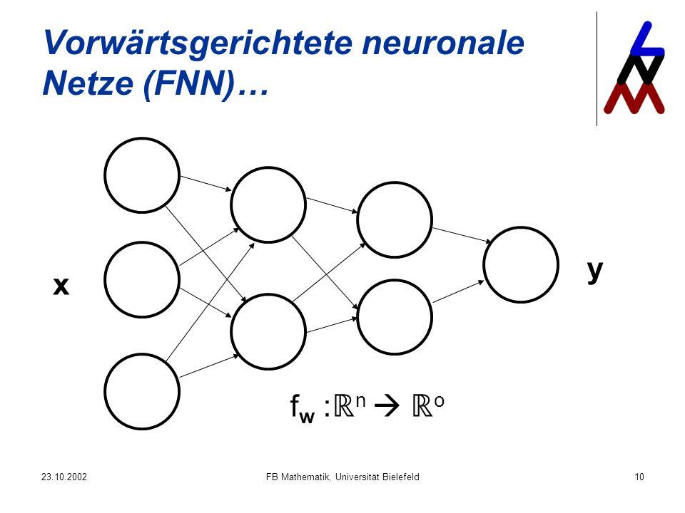 23.10.2002FB Mathematik, Universität Bielefeld10 Vorwärtsgerichtete neuronale Netze (FNN)… f w : n o x y