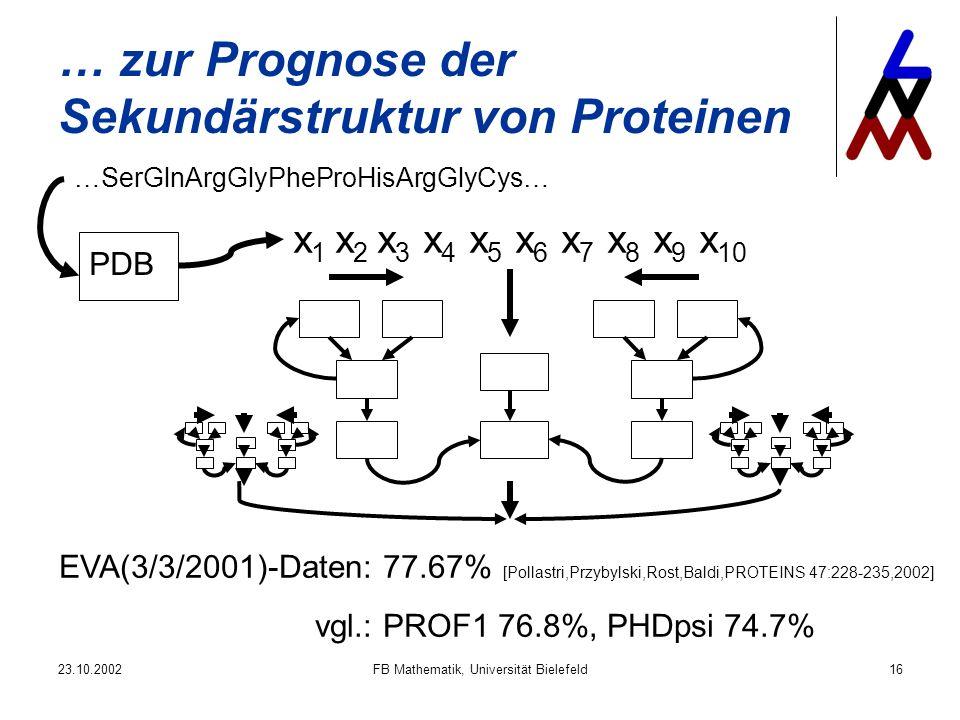 23.10.2002FB Mathematik, Universität Bielefeld16 … zur Prognose der Sekundärstruktur von Proteinen …SerGlnArgGlyPheProHisArgGlyCys… PDB x 1 x 2 x 3 x 4 x 5 x 6 x 7 x 8 x 9 x 10 EVA(3/3/2001)-Daten: 77.67% [Pollastri,Przybylski,Rost,Baldi,PROTEINS 47:228-235,2002] vgl.: PROF1 76.8%, PHDpsi 74.7%