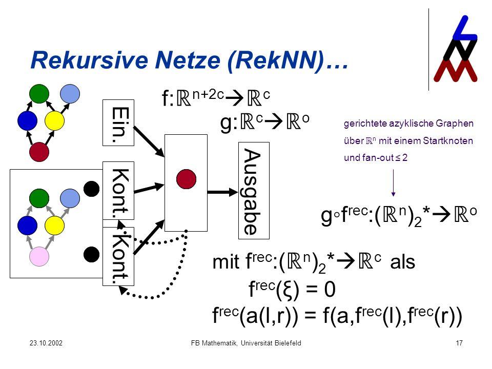 23.10.2002FB Mathematik, Universität Bielefeld17 Rekursive Netze (RekNN)… Ein. Kont. Ausgabe Kont. f: n+2c c g: c o mit f rec :( n ) 2 * c als f rec (