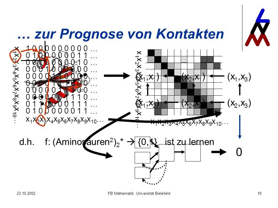 23.10.2002FB Mathematik, Universität Bielefeld19 … zur Prognose von Kontakten x 1 x 2 x 3 x 4 x 5 x 6 x 7 x 8 x 9 x 10 … (x 2,x 3 ) 0 1 0 0 0 0 0 0 0 0 0 … 0 1 0 0 0 0 0 0 1 1 … 0 0 1 0 0 0 0 0 1 0 … 0 0 0 1 0 0 0 0 0 0 … 0 0 0 0 1 1 0 0 0 0 … 0 0 0 0 1 1 1 0 0 0 … 0 0 0 0 0 1 1 1 0 0 … 0 0 0 0 0 0 1 1 1 0 … 0 1 1 0 0 0 0 1 1 1 … 0 1 0 0 0 0 0 0 1 1 … x 1 x 2 x 3 x 4 x 5 x 6 x 7 x 8 x 9 x 10 … (x 2,x 2 ) (x 1,x 1 ) (x 1,x 2 ) (x 1,x 3 )(x 2,x 1 ) d.h.