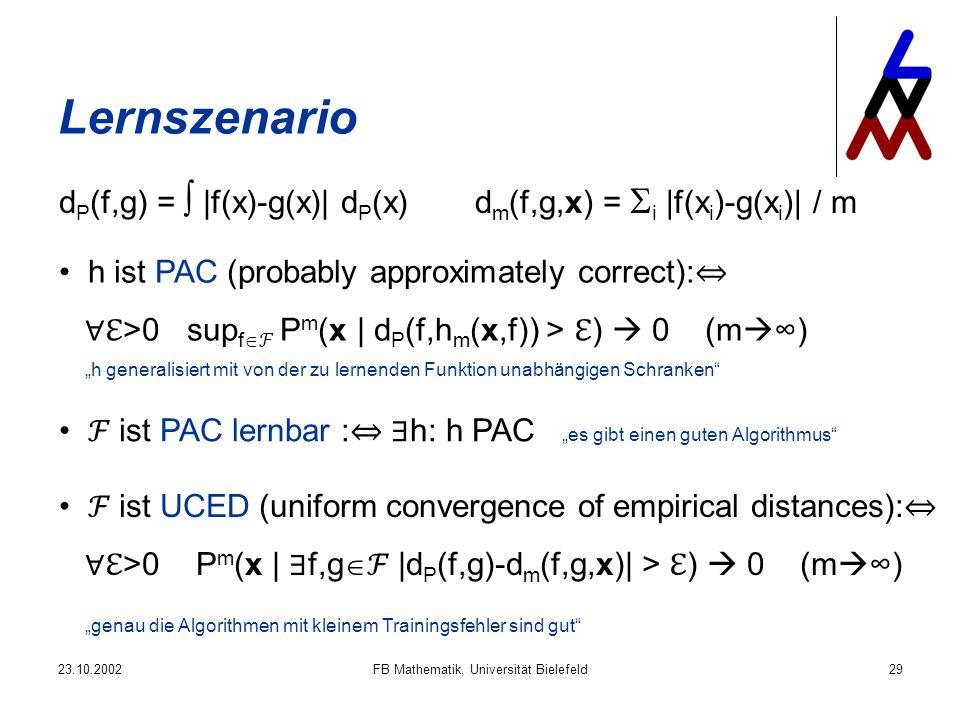 23.10.2002FB Mathematik, Universität Bielefeld29 Lernszenario d P (f,g) = |f(x)-g(x)| d P (x)d m (f,g,x) = i |f(x i )-g(x i )| / m h ist PAC (probably approximately correct): >0 sup f P m (x | d P (f,h m (x,f)) > ) 0 (m ) h generalisiert mit von der zu lernenden Funktion unabhängigen Schranken ist UCED (uniform convergence of empirical distances): >0 P m (x | f,g |d P (f,g)-d m (f,g,x)| > ) 0 (m ) genau die Algorithmen mit kleinem Trainingsfehler sind gut ist PAC lernbar : h: h PAC es gibt einen guten Algorithmus