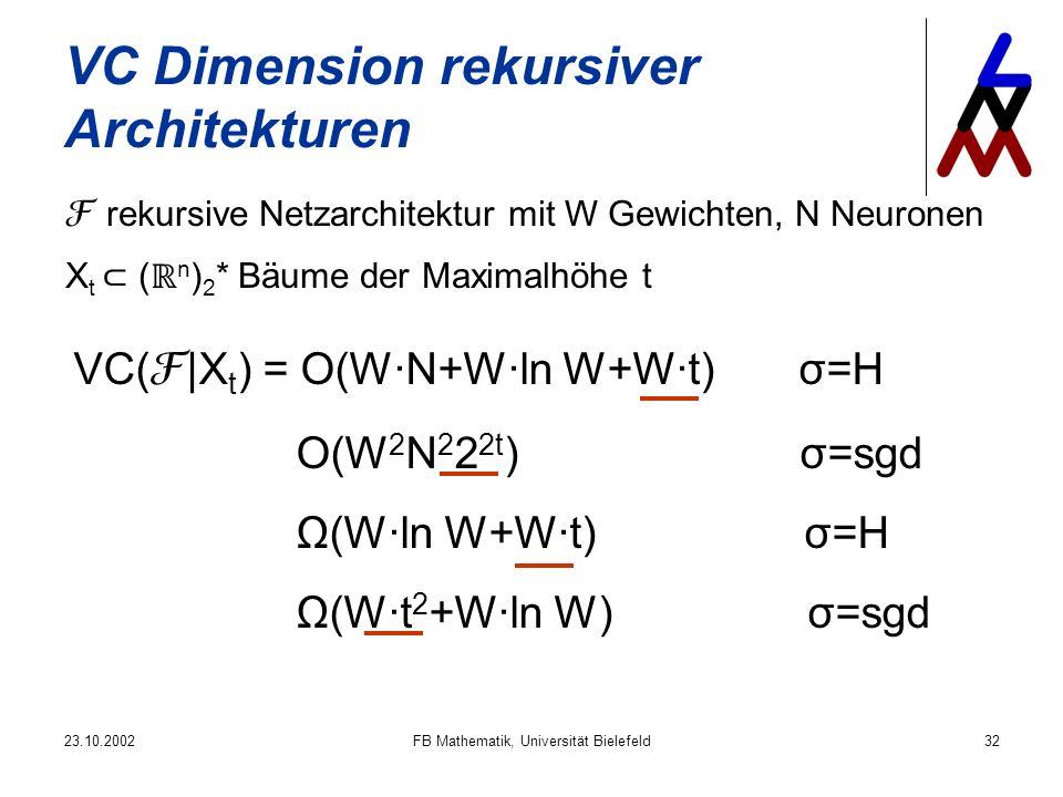 23.10.2002FB Mathematik, Universität Bielefeld32 VC( |X t ) = O(W·N+W·ln W+W·t) σ=H O(W 2 N 2 2 2t ) σ=sgd Ω(W·ln W+W·t) σ=H Ω(W·t 2 +W·ln W) σ=sgd VC Dimension rekursiver Architekturen rekursive Netzarchitektur mit W Gewichten, N Neuronen X t ( n ) 2 * Bäume der Maximalhöhe t