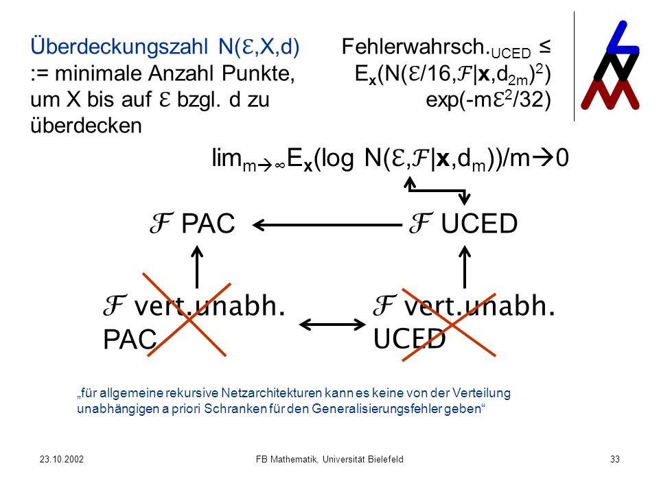 23.10.2002FB Mathematik, Universität Bielefeld33 PAC vert.unabh. PAC vert.unabh. UCED UCED für allgemeine rekursive Netzarchitekturen kann es keine vo