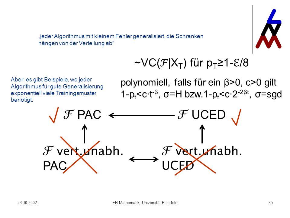 23.10.2002FB Mathematik, Universität Bielefeld35 PAC vert.unabh. PAC vert.unabh. UCED UCED ~VC( |X T ) für p T 1- /8 polynomiell, falls für ein β>0, c