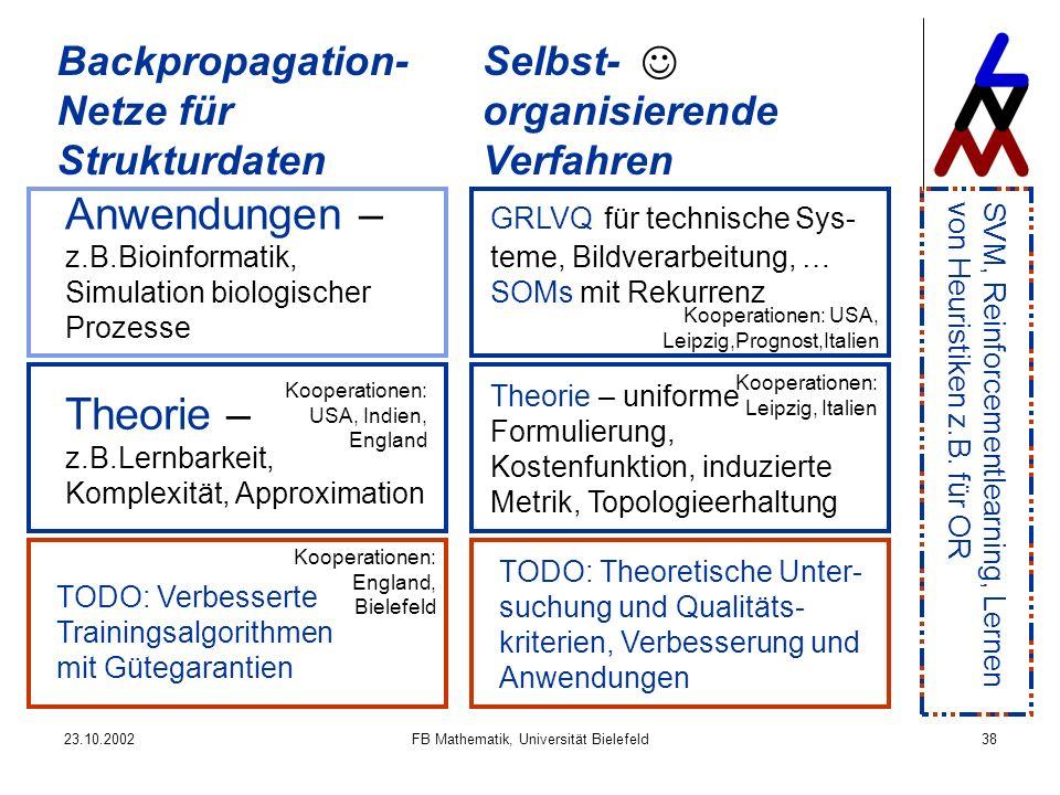 23.10.2002FB Mathematik, Universität Bielefeld38 Backpropagation- Netze für Strukturdaten Anwendungen – z.B.Bioinformatik, Simulation biologischer Pro