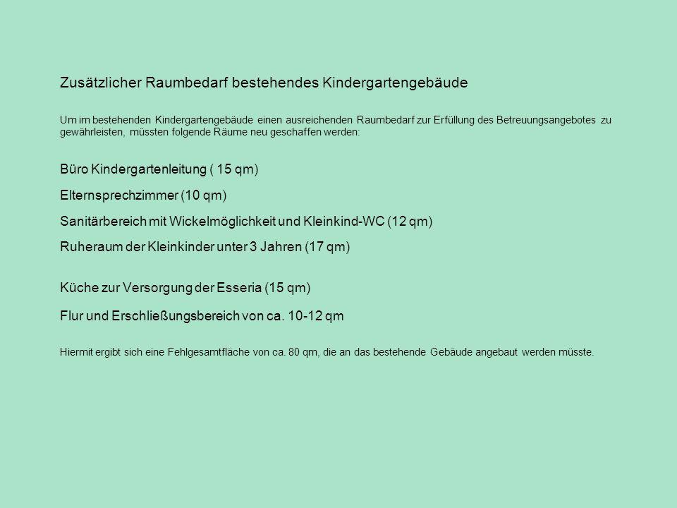 a+t müller - freie architekten – aglasterhausen – www.atm-mueller.de Neubau Kinderhaus Gemeinde Hüffenhardt ZUS RAUMBED Zusätzlicher Raumbedarf besteh