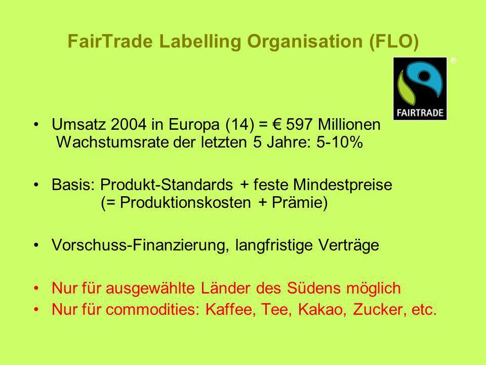 FairTrade Labelling Organisation (FLO) Umsatz 2004 in Europa (14) = 597 Millionen Wachstumsrate der letzten 5 Jahre: 5-10% Basis: Produkt-Standards +