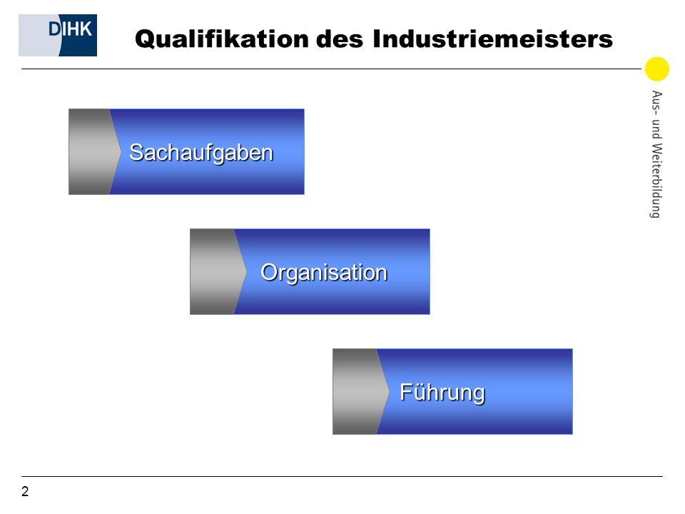 2 Qualifikation des Industriemeisters Organisation Führung Sachaufgaben