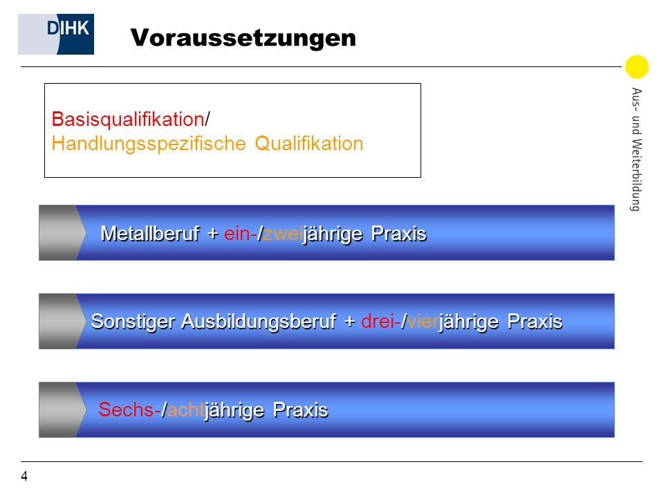 5 Struktur der Prüfung AEVO (vorausgesetzt) Fachrichtungsübergreifende Basisqualifikation (Zwischenprüfung abgelegt) Handlungsspezifische Qualifikationen