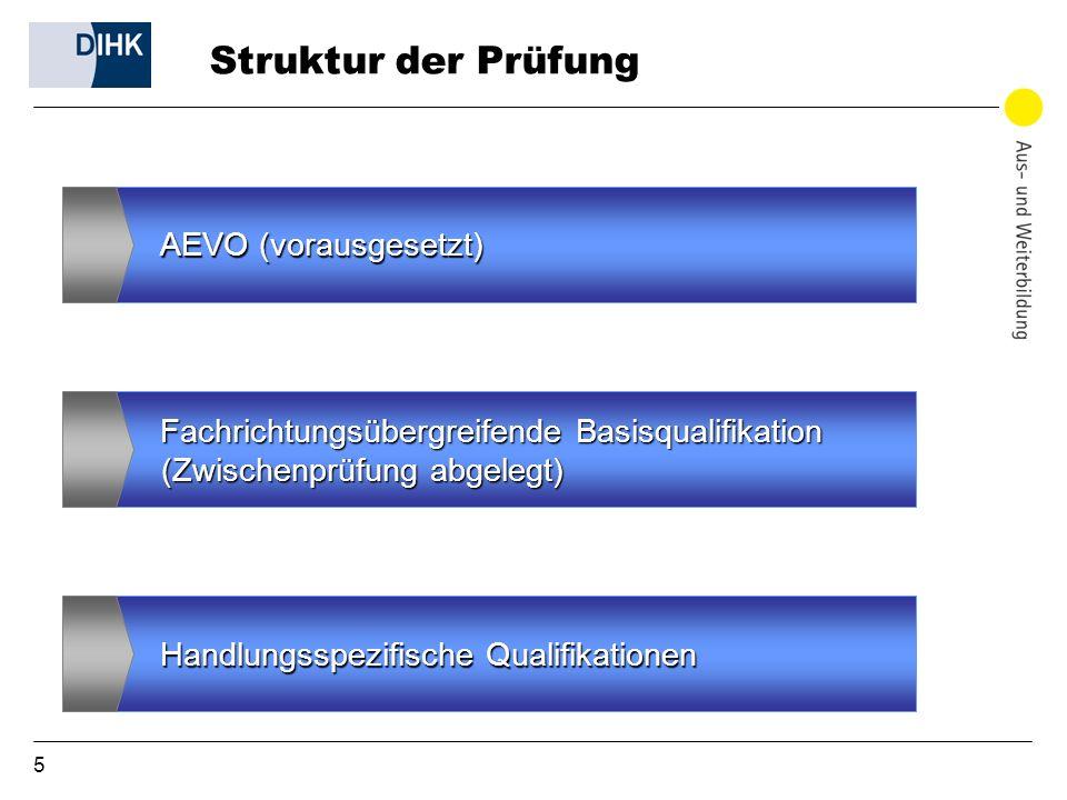 5 Struktur der Prüfung AEVO (vorausgesetzt) Fachrichtungsübergreifende Basisqualifikation (Zwischenprüfung abgelegt) Handlungsspezifische Qualifikatio