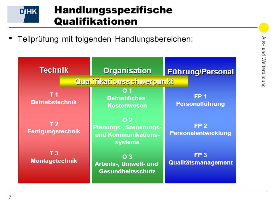 8 Handlungsspezifische Qualifikationen Teilprüfung mit folgenden Handlungsbereichen: Beispiel Situationsaufgabe 1:Fachgespräch:Situationsaufgabe 2: T 1 O 1 O 2 FP 3 O 2 O 3 T 2 FP 1 FP 2 FP1 FP3 T3 O3O2 O1 Technik T 1 Betriebstechnik T 2 Fertigungstechnik T 3 MontagetechnikOrganisation O 1Betriebliches Kosten- wesen O 2Planungs-, Steuerungs- u.