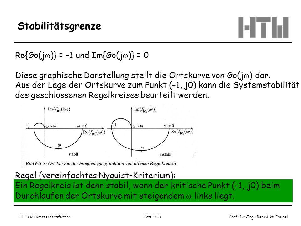 Prof. Dr.-Ing. Benedikt Faupel Juli 2002 / Prozessidentifikation Blatt 13.10 Stabilitätsgrenze Re{Go(j )} = -1 und Im{Go(j )} = 0 Diese graphische Dar