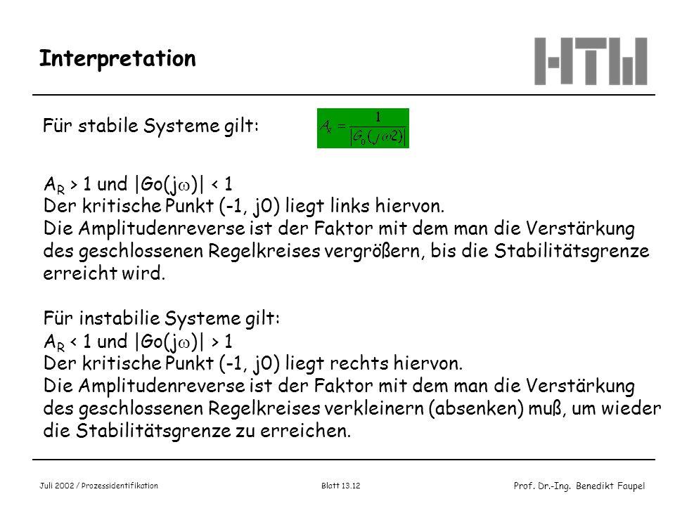Prof. Dr.-Ing. Benedikt Faupel Juli 2002 / Prozessidentifikation Blatt 13.12 Interpretation Für stabile Systeme gilt: A R > 1 und |Go(j )| < 1 Der kri