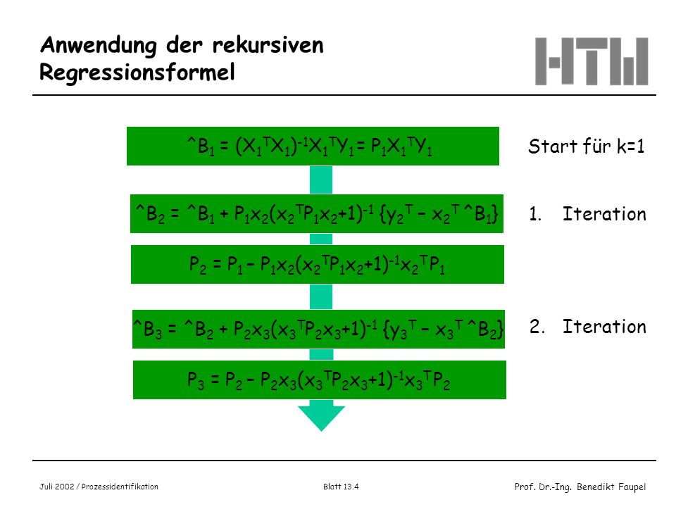 Prof. Dr.-Ing. Benedikt Faupel Juli 2002 / Prozessidentifikation Blatt 13.4 Anwendung der rekursiven Regressionsformel ^B 1 = (X 1 T X 1 ) -1 X 1 T Y