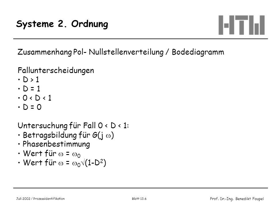 Prof. Dr.-Ing. Benedikt Faupel Juli 2002 / Prozessidentifikation Blatt 13.6 Systeme 2. Ordnung Zusammenhang Pol- Nullstellenverteilung / Bodediagramm