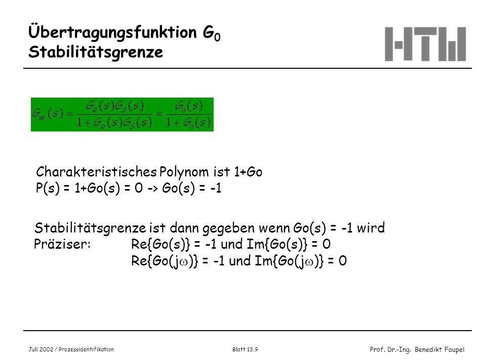 Prof. Dr.-Ing. Benedikt Faupel Juli 2002 / Prozessidentifikation Blatt 13.9 Übertragungsfunktion G 0 Stabilitätsgrenze Charakteristisches Polynom ist