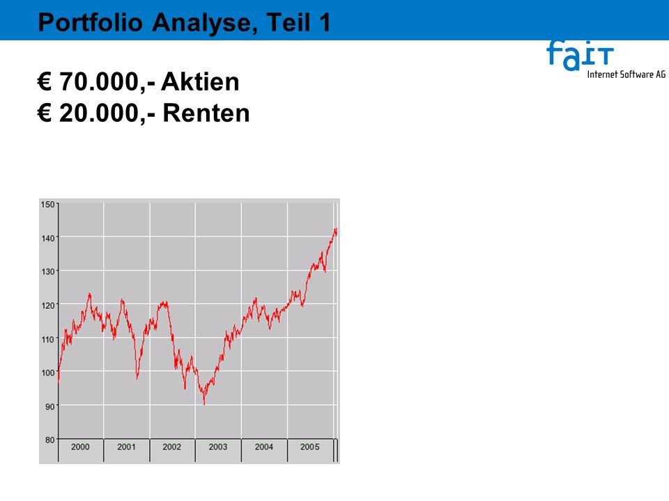 Portfolio Analyse, Teil 1 70.000,- Aktien 20.000,- Renten