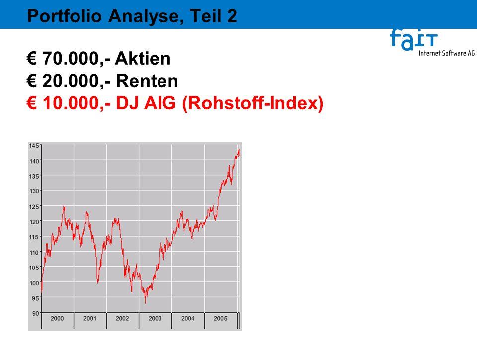 Portfolio Analyse, Teil 2 70.000,- Aktien 20.000,- Renten 10.000,- DJ AIG (Rohstoff-Index)
