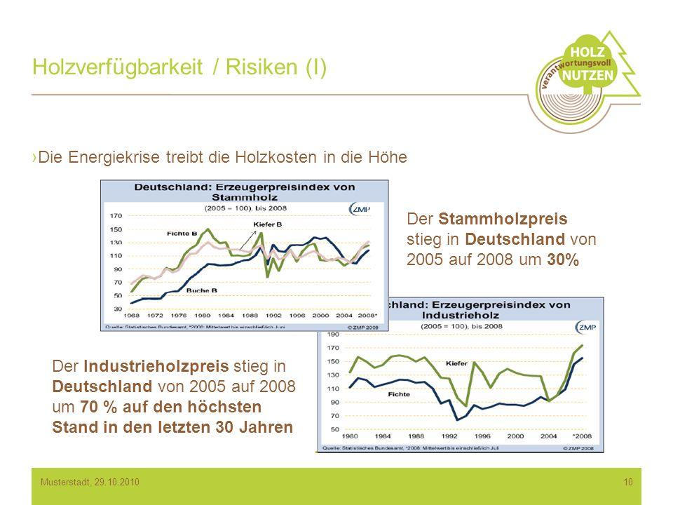 Die Energiekrise treibt die Holzkosten in die Höhe Holzverfügbarkeit / Risiken (I) Der Stammholzpreis stieg in Deutschland von 2005 auf 2008 um 30% Der Industrieholzpreis stieg in Deutschland von 2005 auf 2008 um 70 % auf den höchsten Stand in den letzten 30 Jahren 10Musterstadt, 29.10.2010