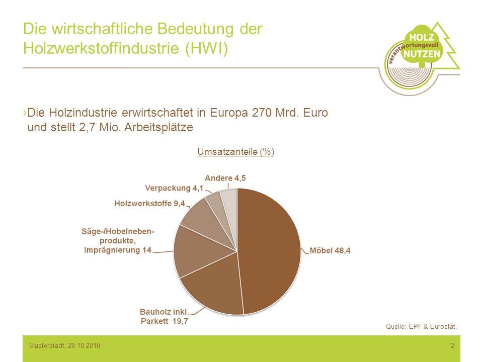 Die wirtschaftliche Bedeutung der Holzwerkstoffindustrie (HWI) Die Holzindustrie erwirtschaftet in Europa 270 Mrd.
