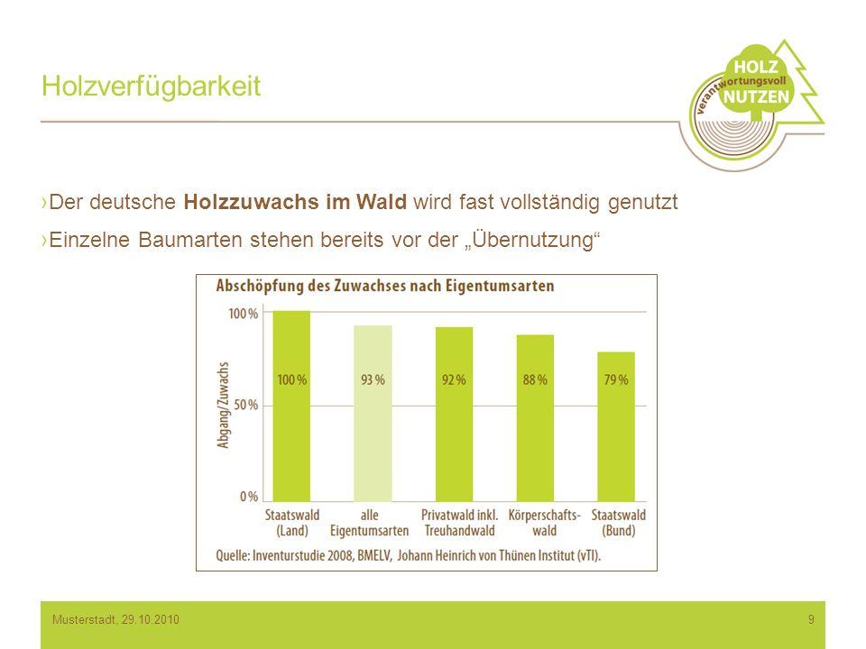 Holzverfügbarkeit Der deutsche Holzzuwachs im Wald wird fast vollständig genutzt Einzelne Baumarten stehen bereits vor der Übernutzung 9Musterstadt, 29.10.2010