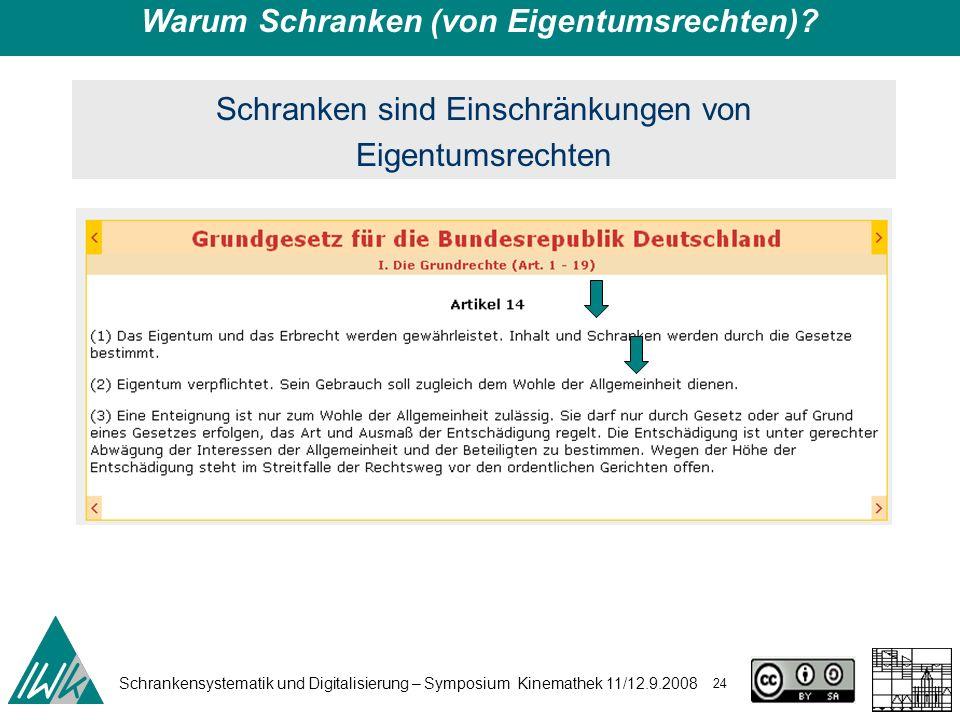 Schrankensystematik und Digitalisierung – Symposium Kinemathek 11/12.9.2008 24 Warum Schranken (von Eigentumsrechten)? Schranken sind Einschränkungen