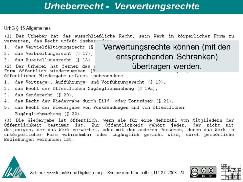 Schrankensystematik und Digitalisierung – Symposium Kinemathek 11/12.9.2008 28 Urheberrecht - Verwertungsrechte Verwertungsrechte können (mit den entsprechenden Schranken) übertragen werden.