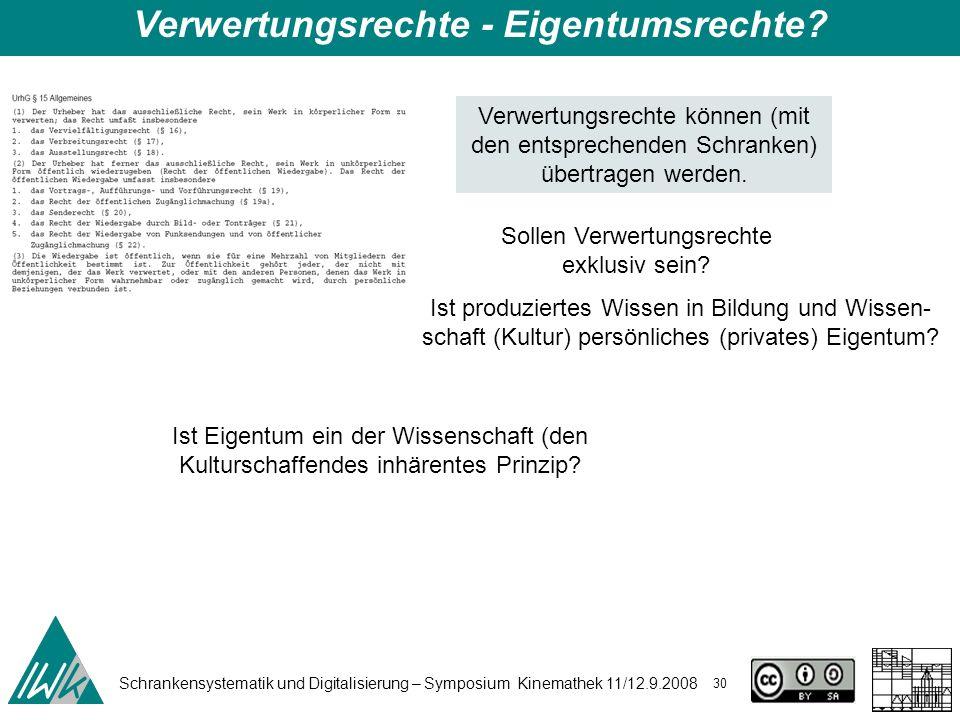 Schrankensystematik und Digitalisierung – Symposium Kinemathek 11/12.9.2008 30 Verwertungsrechte können (mit den entsprechenden Schranken) übertragen werden.