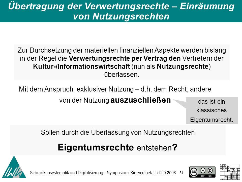 Schrankensystematik und Digitalisierung – Symposium Kinemathek 11/12.9.2008 34 Übertragung der Verwertungsrechte – Einräumung von Nutzungsrechten Zur