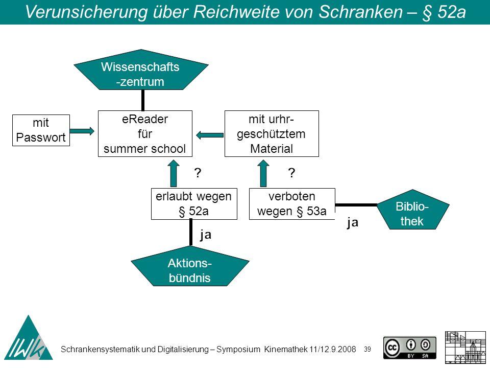 Schrankensystematik und Digitalisierung – Symposium Kinemathek 11/12.9.2008 39 Verunsicherung über Reichweite von Schranken – § 52a Wissenschafts -zen