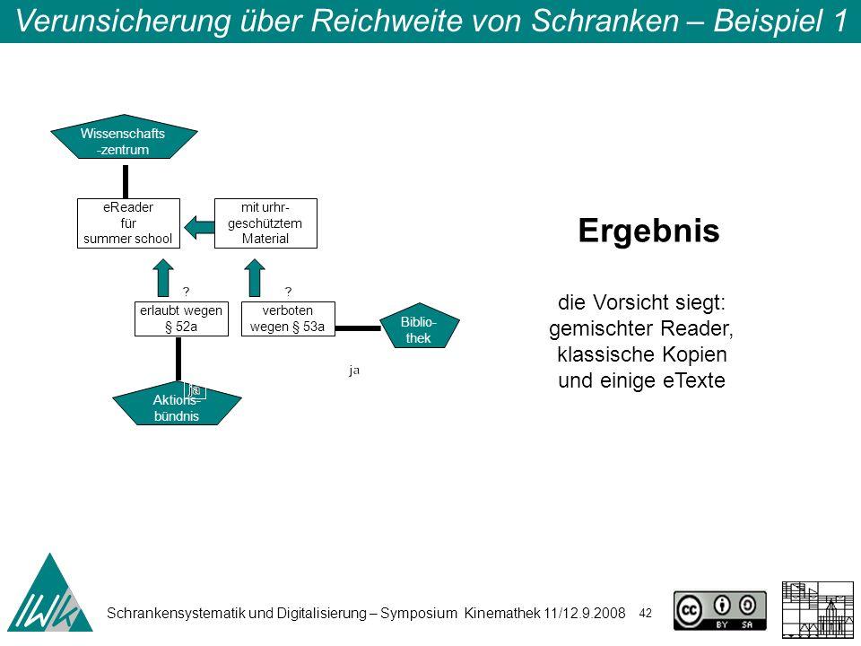 Schrankensystematik und Digitalisierung – Symposium Kinemathek 11/12.9.2008 42 Verunsicherung über Reichweite von Schranken – Beispiel 1 Wissenschafts