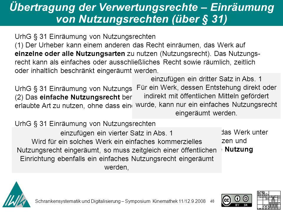Schrankensystematik und Digitalisierung – Symposium Kinemathek 11/12.9.2008 48 Übertragung der Verwertungsrechte – Einräumung von Nutzungsrechten (übe
