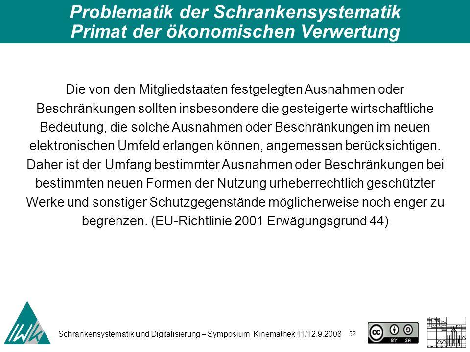 Schrankensystematik und Digitalisierung – Symposium Kinemathek 11/12.9.2008 52 Problematik der Schrankensystematik Primat der ökonomischen Verwertung