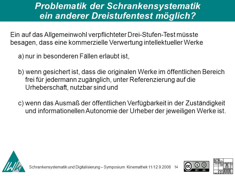 Schrankensystematik und Digitalisierung – Symposium Kinemathek 11/12.9.2008 54 Problematik der Schrankensystematik ein anderer Dreistufentest möglich?
