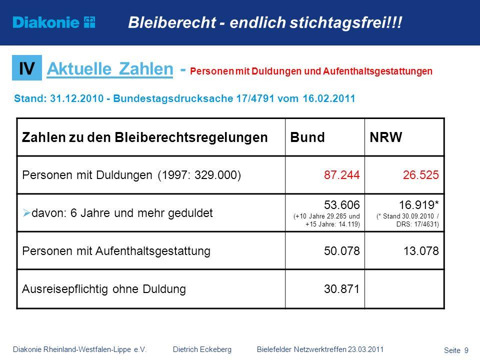 Diakonie Rheinland-Westfalen-Lippe e.V. Dietrich Eckeberg Bielefelder Netzwerktreffen 23.03.2011 Seite 9 Bleiberecht - endlich stichtagsfrei!!! Zahlen