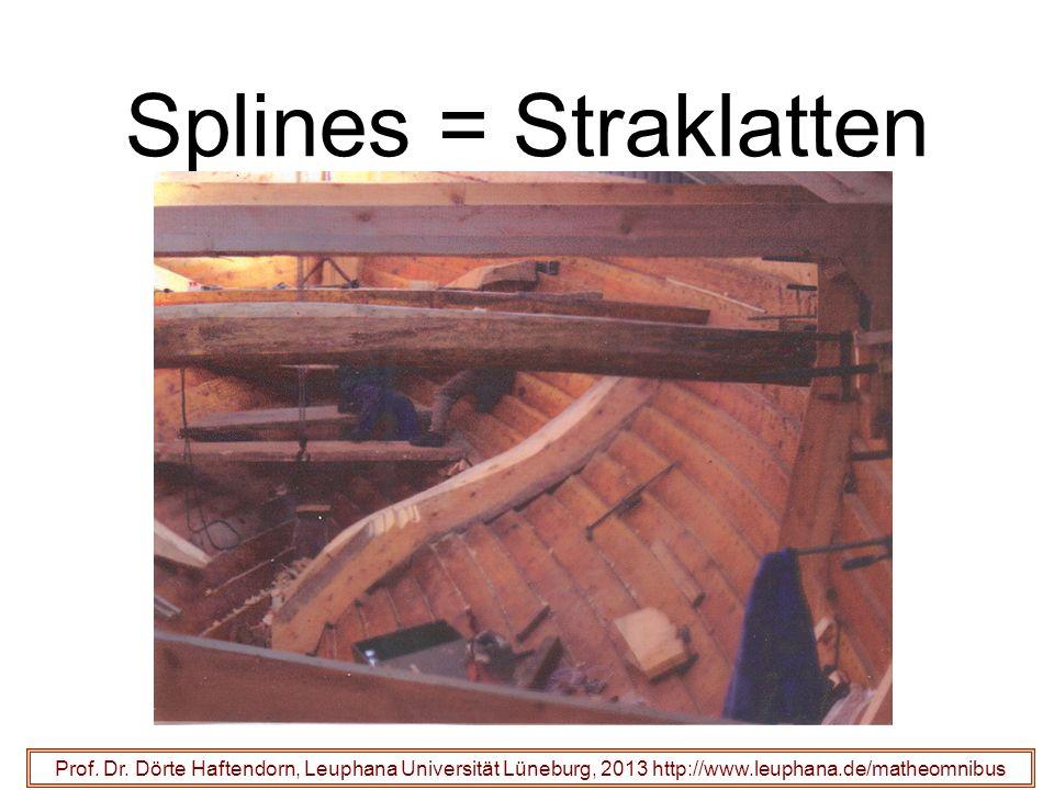 Splines = Straklatten Prof. Dr. Dörte Haftendorn, Leuphana Universität Lüneburg, 2013 http://www.leuphana.de/matheomnibus