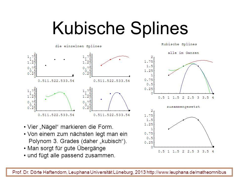 Kubische Splines Prof. Dr. Dörte Haftendorn, Leuphana Universität Lüneburg, 2013 http://www.leuphana.de/matheomnibus Vier Nägel markieren die Form. Vo