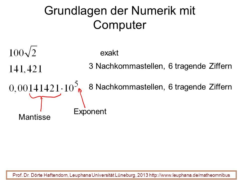 Grundlagen der Numerik mit Computer exakt 3 Nachkommastellen, 6 tragende Ziffern 8 Nachkommastellen, 6 tragende Ziffern Mantisse Prof. Dr. Dörte Hafte