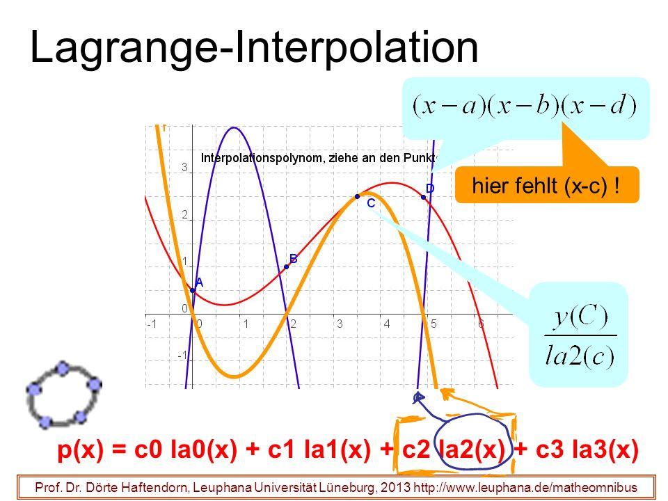 Lagrange-Interpolation Prof. Dr. Dörte Haftendorn, Leuphana Universität Lüneburg, 2013 http://www.leuphana.de/matheomnibus p(x) = c0 la0(x) + c1 la1(x