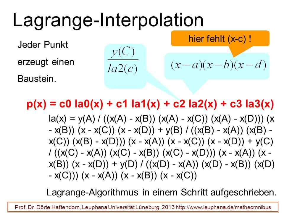 Lagrange-Interpolation Prof. Dr. Dörte Haftendorn, Leuphana Universität Lüneburg, 2013 http://www.leuphana.de/matheomnibus la(x) = y(A) / ((x(A) - x(B